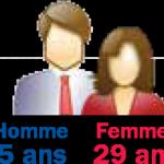 HommeFemme